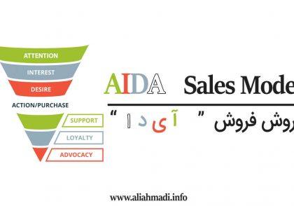 مدل آیدا Aida الگوی فروش تبلیغات