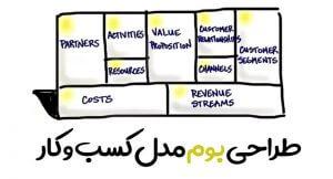 طراحی بوم مدل کسب و کار